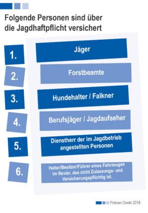 Bild_Magazine Grafik-Jagdversicherung