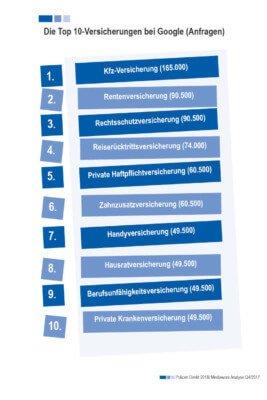 Bild_handyversicherung liste magazin