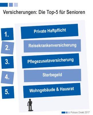 Bild_magazin liste top5 senioren versicherung